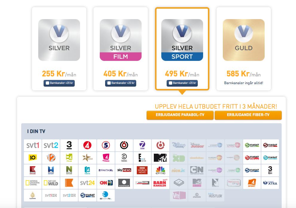 Från Viasats hemsida. OS kostar extra.
